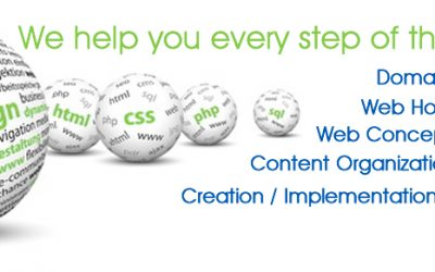 How much does a website cost?  It must be expensive…